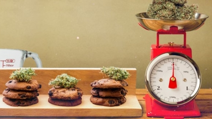 How to calculate potency of edibles