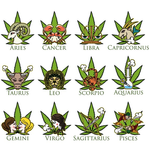 What Strain Suits Your Horoscope