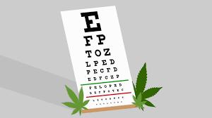 Using Marijuana to Treat Glaucoma